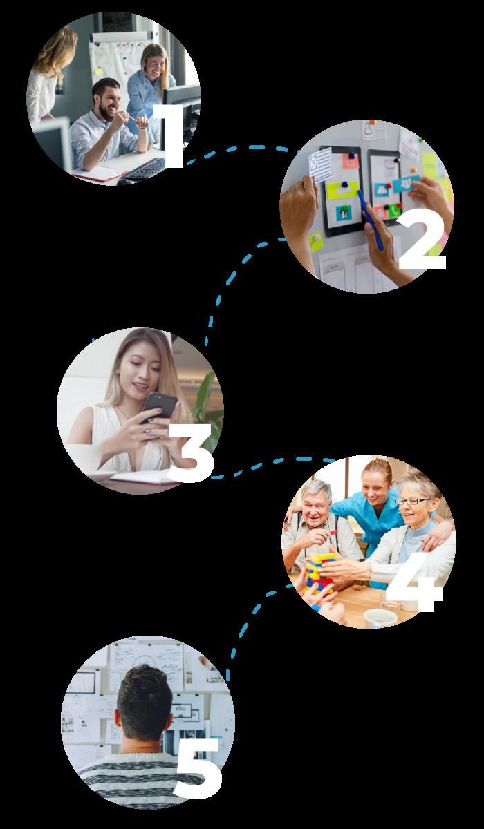 Community app proces mobiel