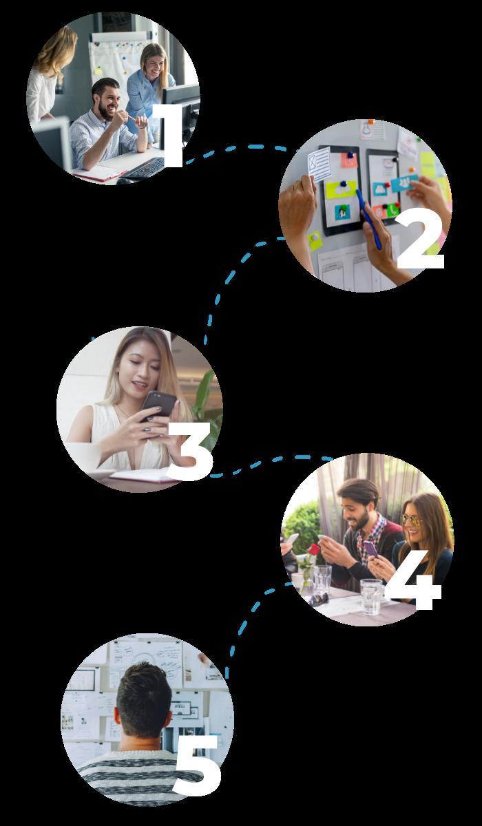 Leden app proces mobiel